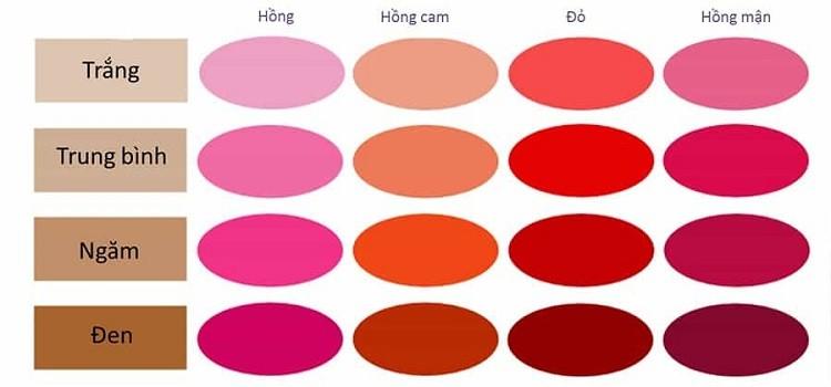 cách chọn màu son phù hợp với tone da, cách chọn màu son phù hợp với màu da, cách chọn màu son phù hợp với da, cách chọn màu son phù hợp màu da, cách chọn màu son phù hợp với lứa tuổi, cách chọn màu son phù hợp với da mặt, chọn màu son phù hợp với tone da, cách chọn màu son phù hợp với môi, cách chọn màu son phù hợp với làn da, cách chọn màu son phù hợp da